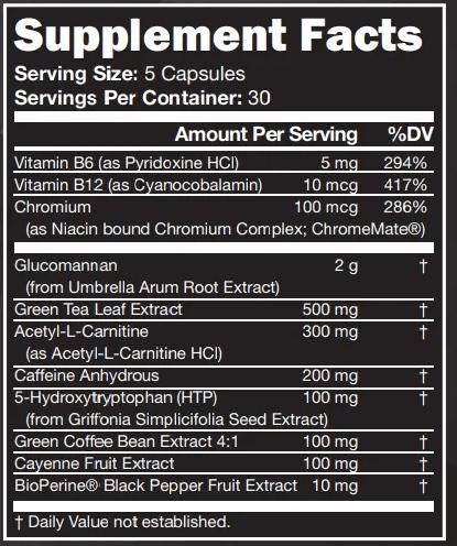 ShredFierce Ingredients